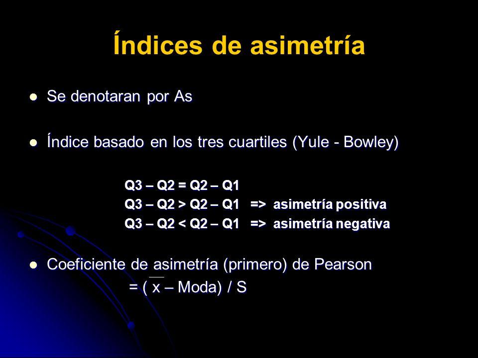Índices de asimetría Se denotaran por As Se denotaran por As Índice basado en los tres cuartiles (Yule - Bowley) Índice basado en los tres cuartiles (