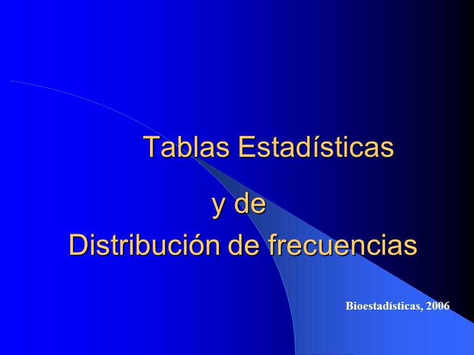 Tablas Estadísticas y de Distribución de frecuencias Distribución de frecuencias Bioestadísticas, 2006