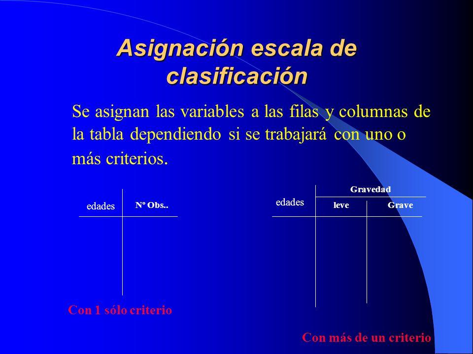 Asignación escala de clasificación Se asignan las variables a las filas y columnas de la tabla dependiendo si se trabajará con uno o más criterios. ed