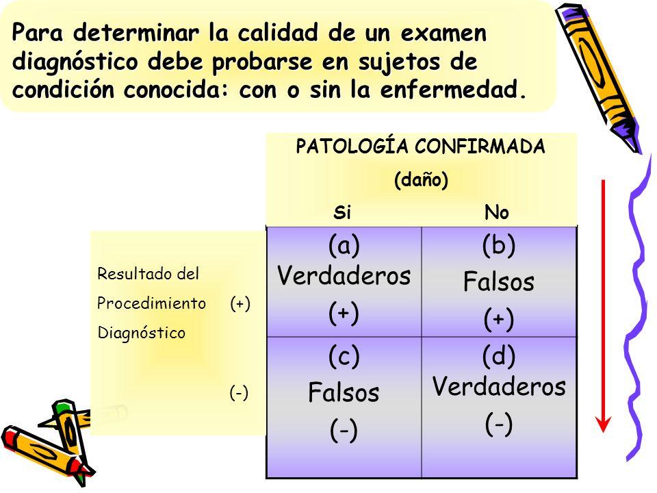 (a) Verdaderos (+) (b) Falsos (+) (c) Falsos (-) (d) Verdaderos (-) PATOLOGÍA CONFIRMADA (daño) Si No Resultado del Procedimiento (+) Diagnóstico (-)