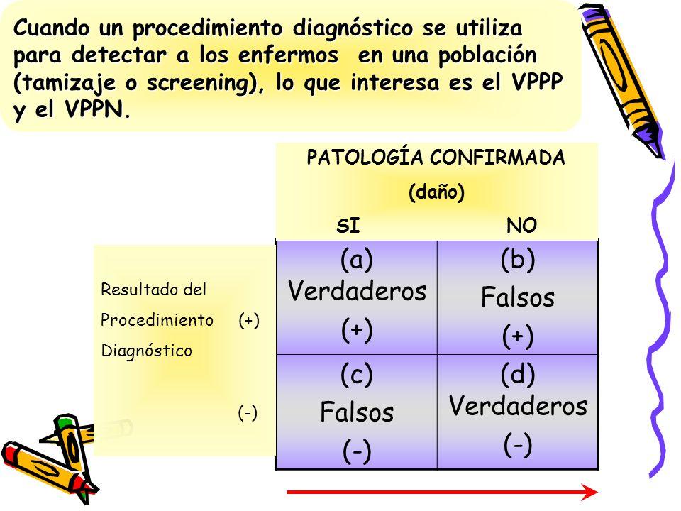 análisis en sentido horizontal de la tabla VALOR PREDICTIVO POSITIVO (VPPP) Enfermos / Resultado (+) = a.