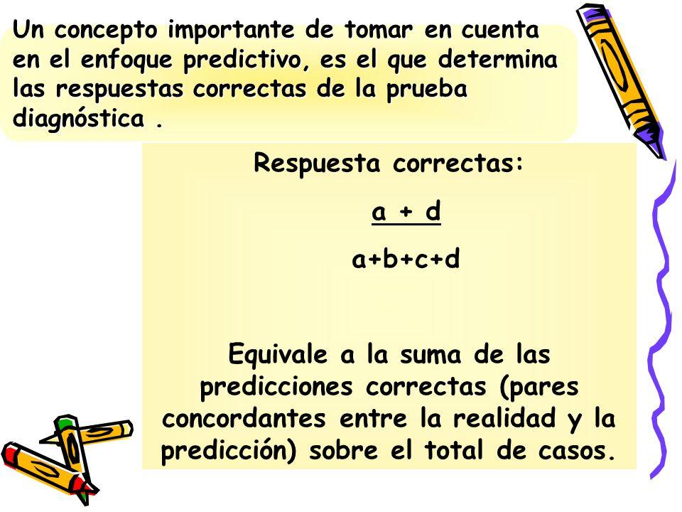 Respuesta correctas: a + d a+b+c+d Equivale a la suma de las predicciones correctas (pares concordantes entre la realidad y la predicción) sobre el to