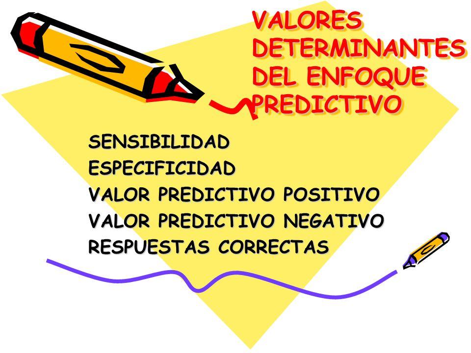 VALORES DETERMINANTES DEL ENFOQUE PREDICTIVO SENSIBILIDADESPECIFICIDAD VALOR PREDICTIVO POSITIVO VALOR PREDICTIVO NEGATIVO RESPUESTAS CORRECTAS