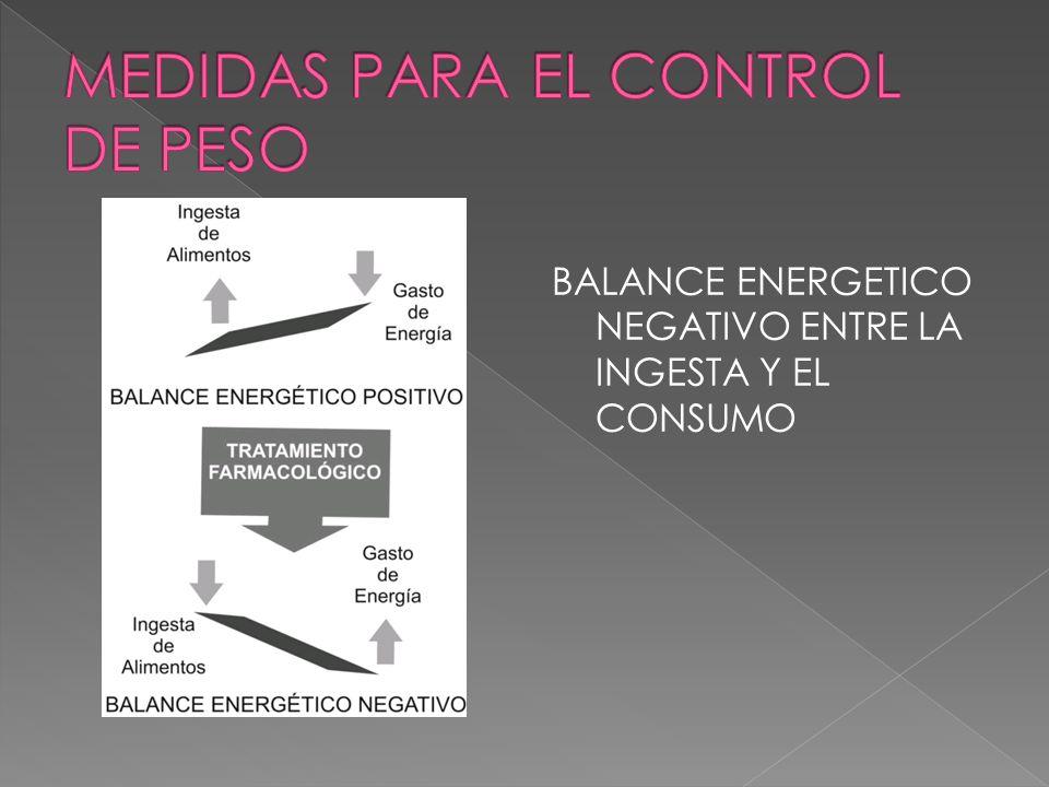 BALANCE ENERGETICO NEGATIVO ENTRE LA INGESTA Y EL CONSUMO
