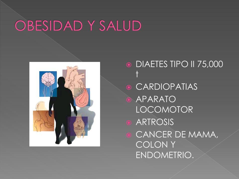 DIAETES TIPO II 75,000 t CARDIOPATIAS APARATO LOCOMOTOR ARTROSIS CANCER DE MAMA, COLON Y ENDOMETRIO.