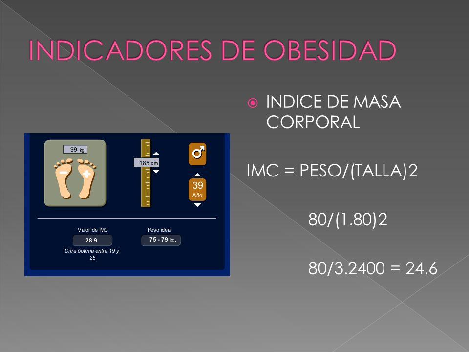 INDICE DE MASA CORPORAL IMC = PESO/(TALLA)2 80/(1.80)2 80/3.2400 = 24.6