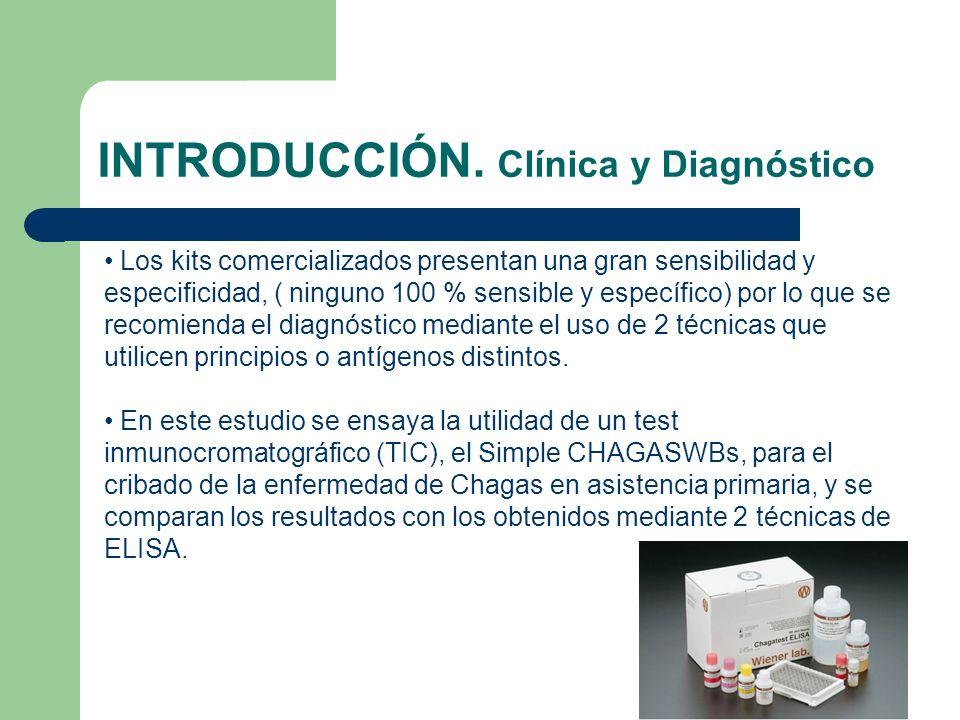 INTRODUCCIÓN. Clínica y Diagnóstico Los kits comercializados presentan una gran sensibilidad y especificidad, ( ninguno 100 % sensible y específico) p
