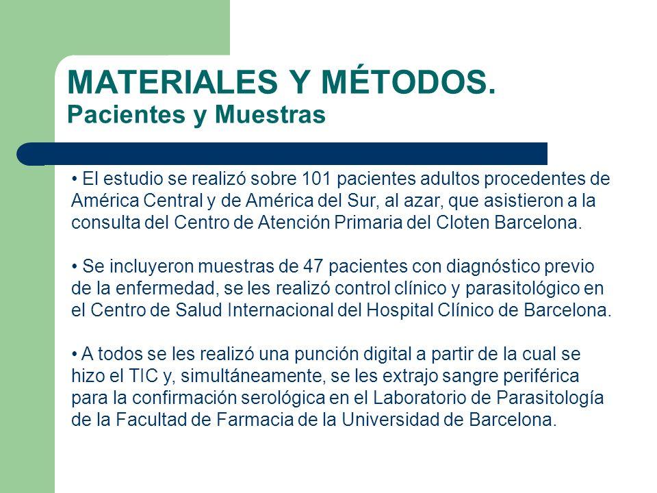 MATERIALES Y MÉTODOS. Pacientes y Muestras El estudio se realizó sobre 101 pacientes adultos procedentes de América Central y de América del Sur, al a