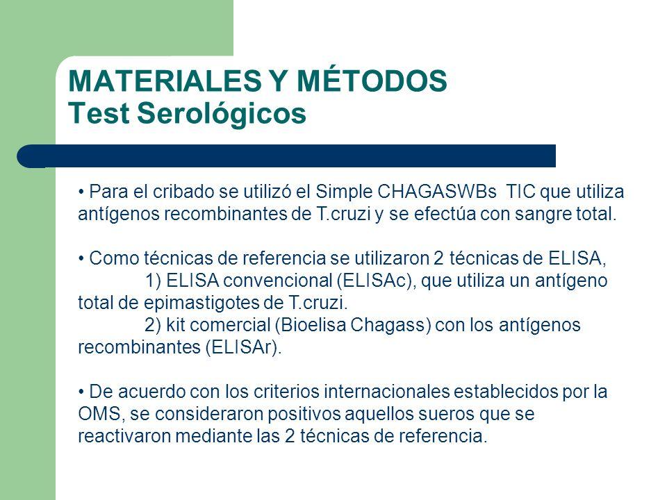MATERIALES Y MÉTODOS Test Serológicos Para el cribado se utilizó el Simple CHAGASWBs TIC que utiliza antígenos recombinantes de T.cruzi y se efectúa c