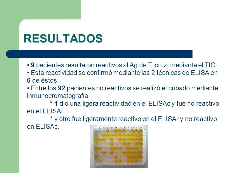 RESULTADOS 9 pacientes resultaron reactivos al Ag de T. cruzi mediante el TIC. Esta reactividad se confirmó mediante las 2 técnicas de ELISA en 6 de é
