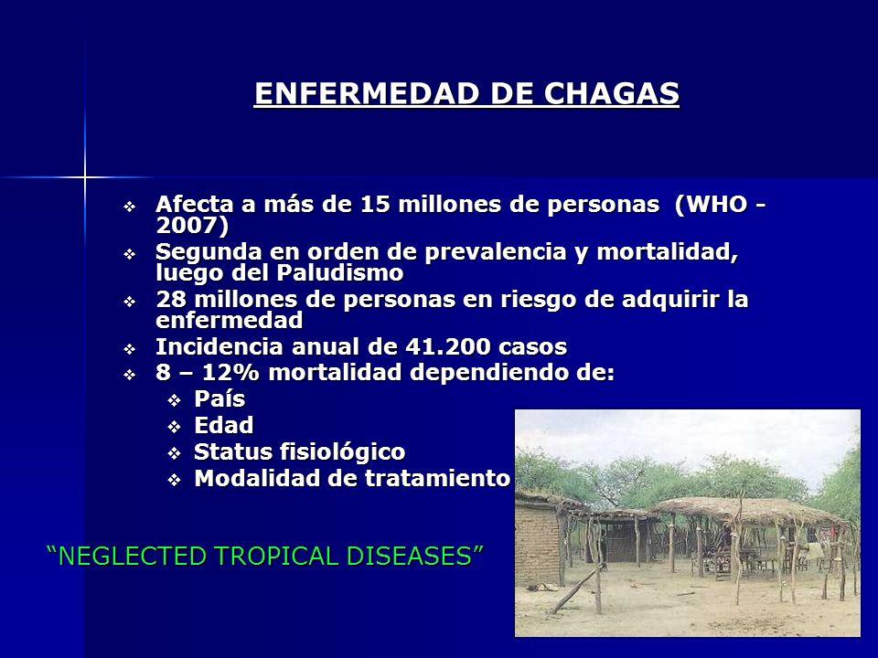 ENFERMEDAD DE CHAGAS Afecta a más de 15 millones de personas (WHO - 2007) Afecta a más de 15 millones de personas (WHO - 2007) Segunda en orden de pre