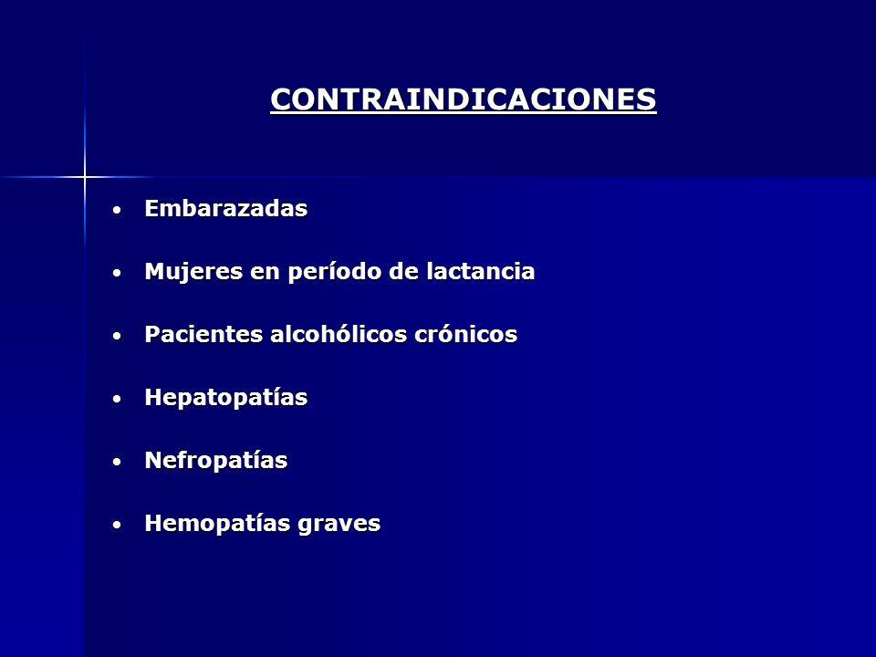 CONTRAINDICACIONES Embarazadas Embarazadas Mujeres en período de lactancia Mujeres en período de lactancia Pacientes alcohólicos crónicos Pacientes al