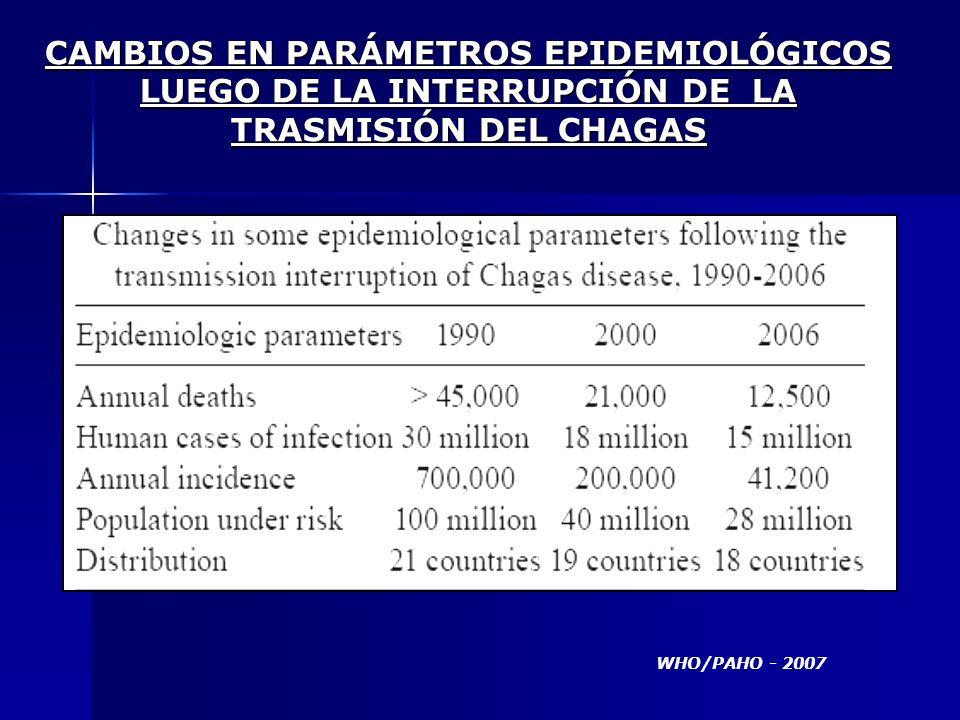 WHO/PAHO - 2007 CAMBIOS EN PARÁMETROS EPIDEMIOLÓGICOS LUEGO DE LA INTERRUPCIÓN DE LA TRASMISIÓN DEL CHAGAS