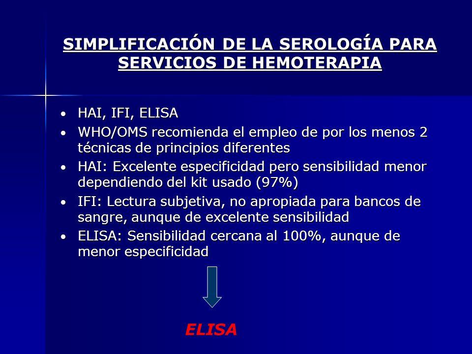 SIMPLIFICACIÓN DE LA SEROLOGÍA PARA SERVICIOS DE HEMOTERAPIA HAI, IFI, ELISA HAI, IFI, ELISA WHO/OMS recomienda el empleo de por los menos 2 técnicas