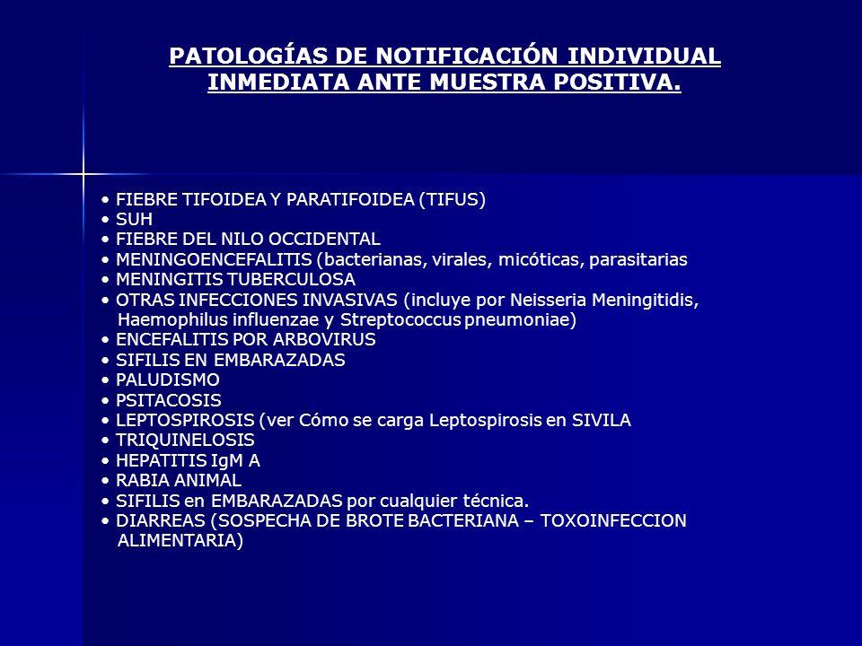 PATOLOGÍAS DE NOTIFICACIÓN INDIVIDUAL INMEDIATA ANTE MUESTRA POSITIVA. FIEBRE TIFOIDEA Y PARATIFOIDEA (TIFUS) SUH FIEBRE DEL NILO OCCIDENTAL MENINGOEN