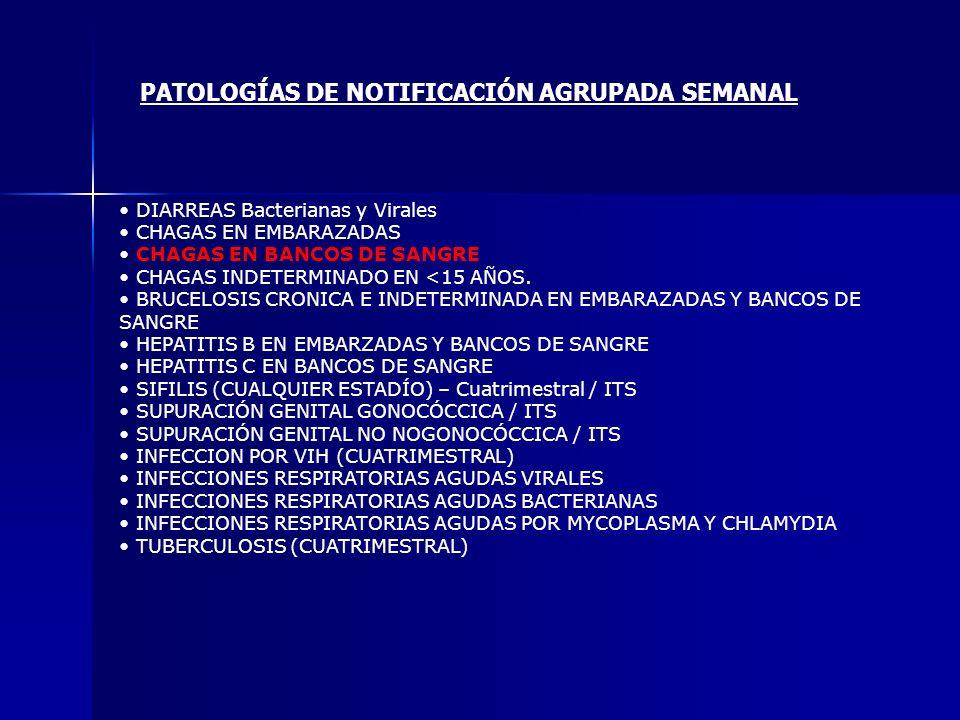 PATOLOGÍAS DE NOTIFICACIÓN AGRUPADA SEMANAL DIARREAS Bacterianas y Virales CHAGAS EN EMBARAZADAS CHAGAS EN BANCOS DE SANGRE CHAGAS INDETERMINADO EN <1