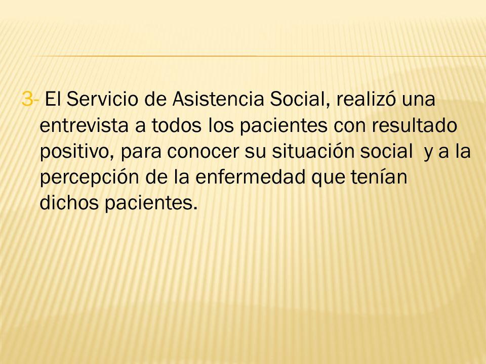 3- El Servicio de Asistencia Social, realizó una entrevista a todos los pacientes con resultado positivo, para conocer su situación social y a la perc