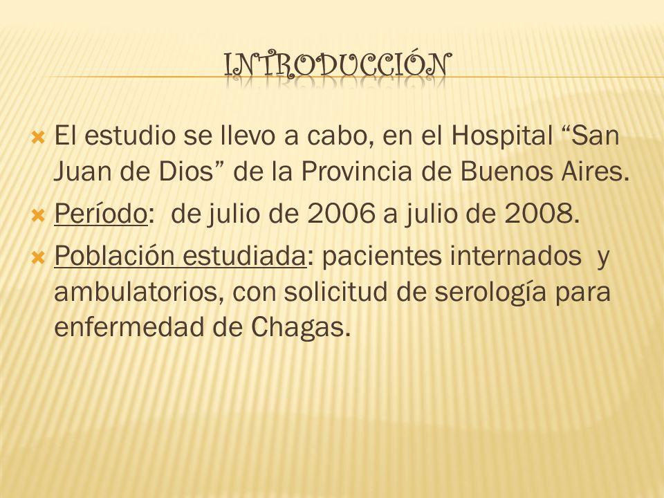 El estudio se llevo a cabo, en el Hospital San Juan de Dios de la Provincia de Buenos Aires. Período: de julio de 2006 a julio de 2008. Población estu