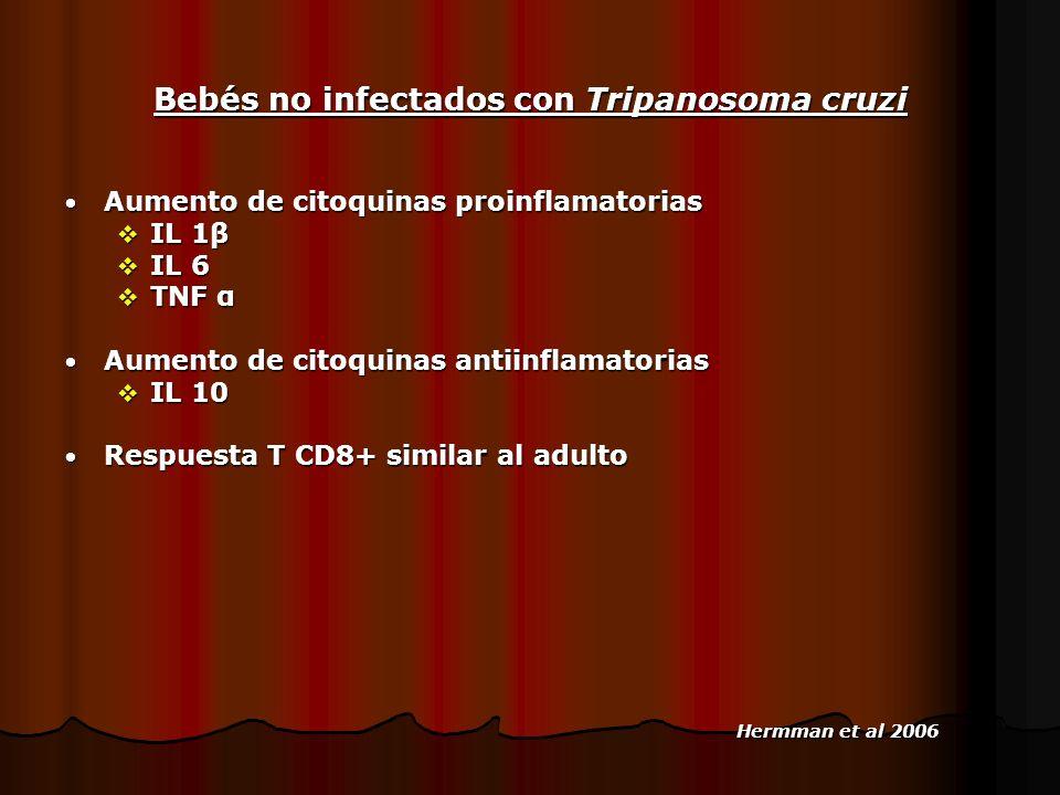 Bebés no infectados con Tripanosoma cruzi Aumento de citoquinas proinflamatorias Aumento de citoquinas proinflamatorias IL 1β IL 1β IL 6 IL 6 TNF α TN