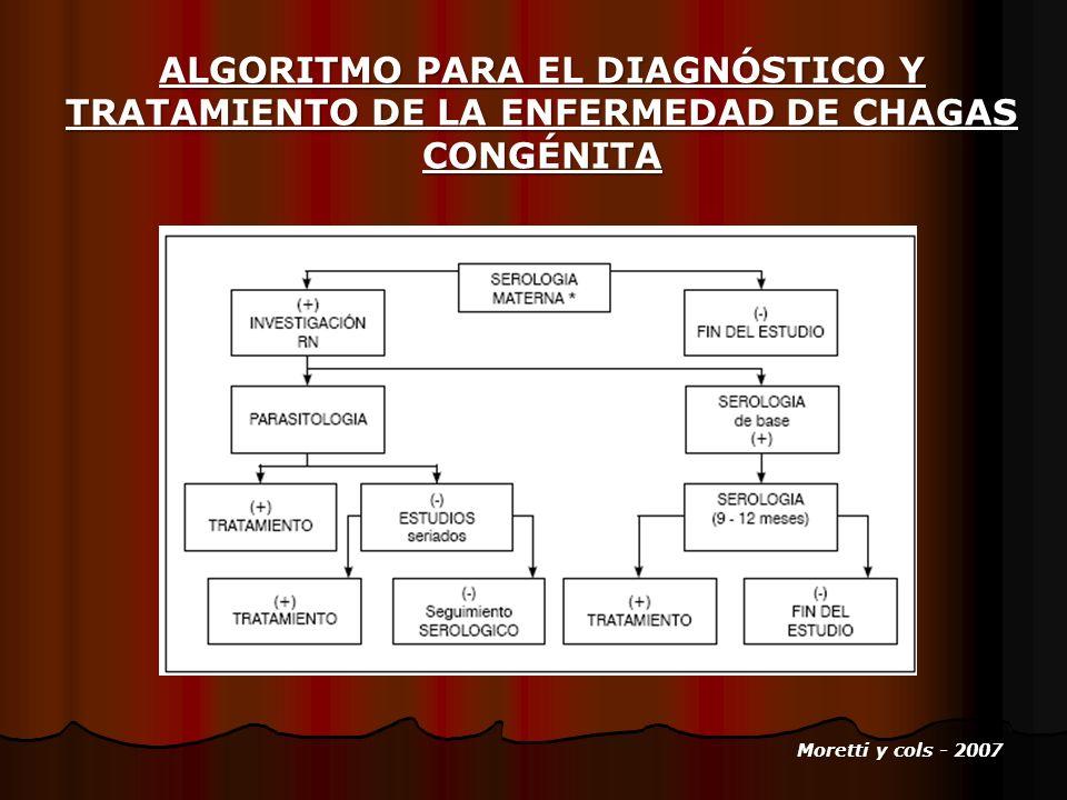 ALGORITMO PARA EL DIAGNÓSTICO Y TRATAMIENTO DE LA ENFERMEDAD DE CHAGAS CONGÉNITA Moretti y cols - 2007 Moretti y cols - 2007