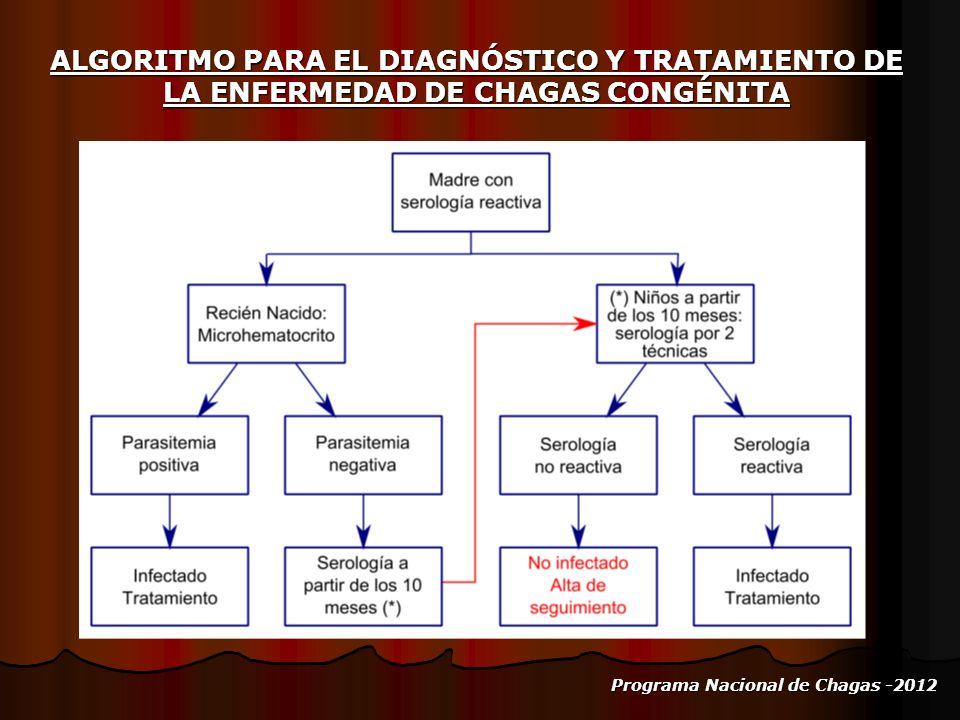 Programa Nacional de Chagas -2012 ALGORITMO PARA EL DIAGNÓSTICO Y TRATAMIENTO DE LA ENFERMEDAD DE CHAGAS CONGÉNITA
