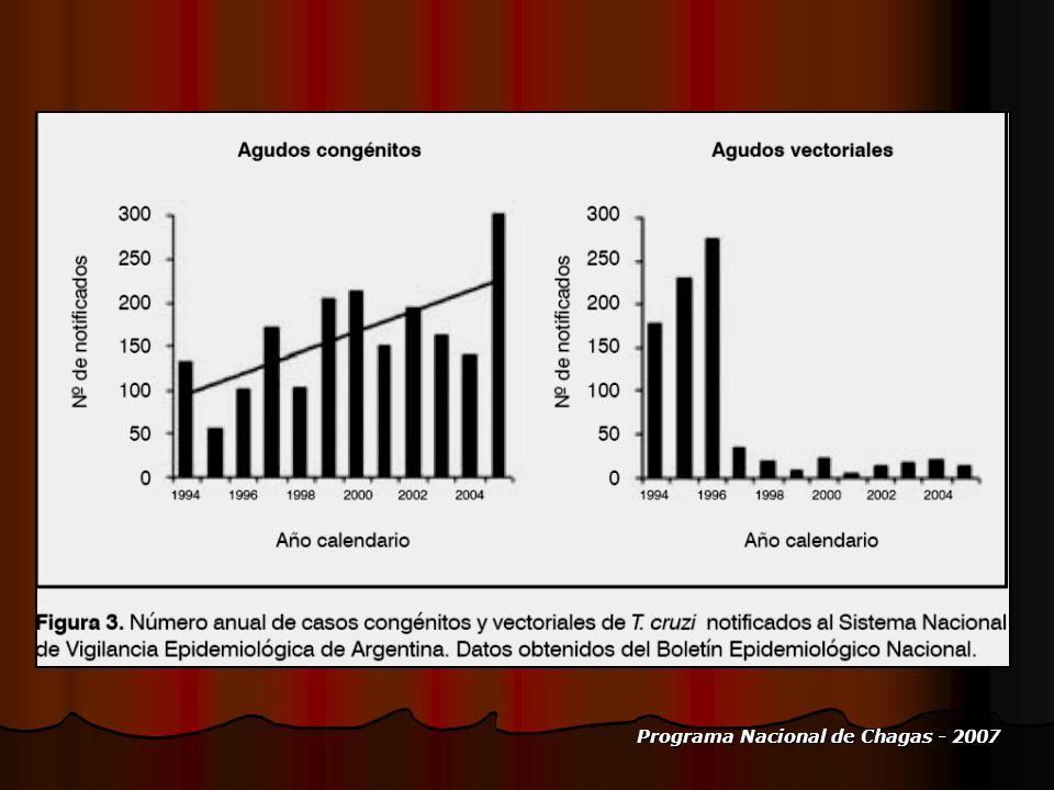Programa Nacional de Chagas - 2007