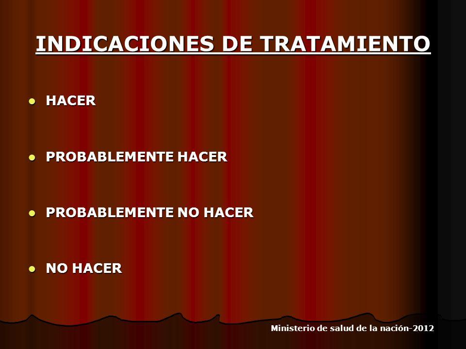 INDICACIONES DE TRATAMIENTO HACER HACER PROBABLEMENTE HACER PROBABLEMENTE HACER PROBABLEMENTE NO HACER PROBABLEMENTE NO HACER NO HACER NO HACER Minist