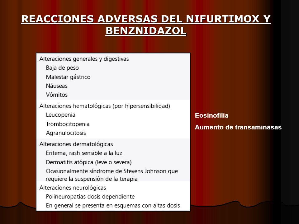 REACCIONES ADVERSAS DEL NIFURTIMOX Y BENZNIDAZOL Eosinofilia Aumento de transaminasas