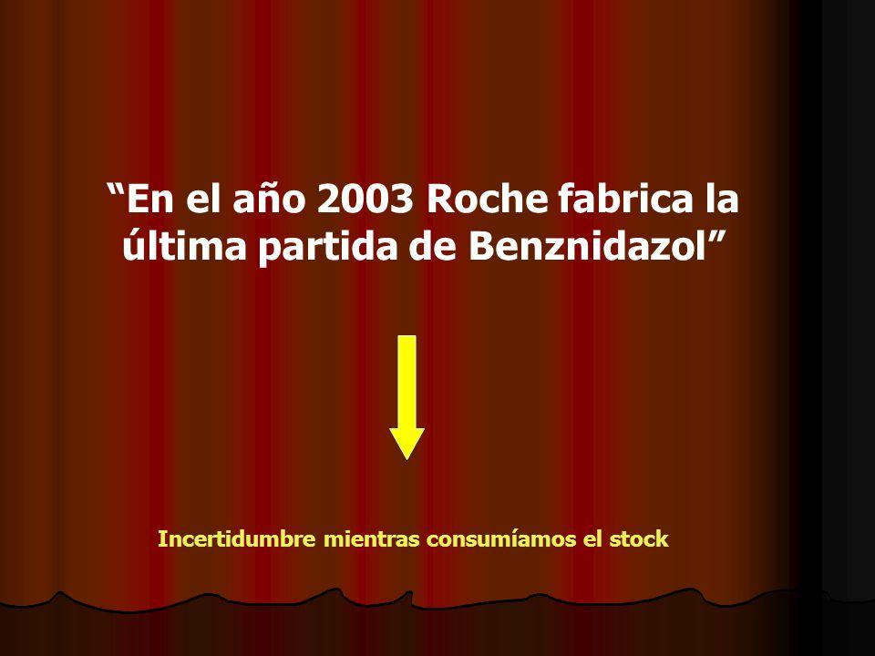 En el año 2003 Roche fabrica la última partida de Benznidazol Incertidumbre mientras consumíamos el stock