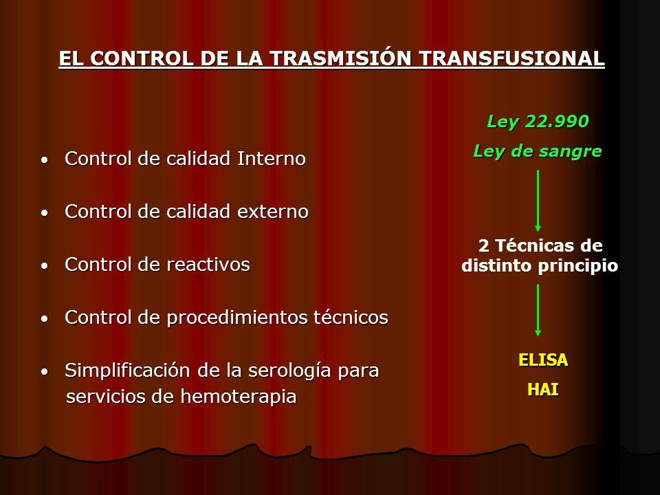 EL CONTROL DE LA TRASMISIÓN TRANSFUSIONAL Control de calidad Interno Control de calidad Interno Control de calidad externo Control de calidad externo