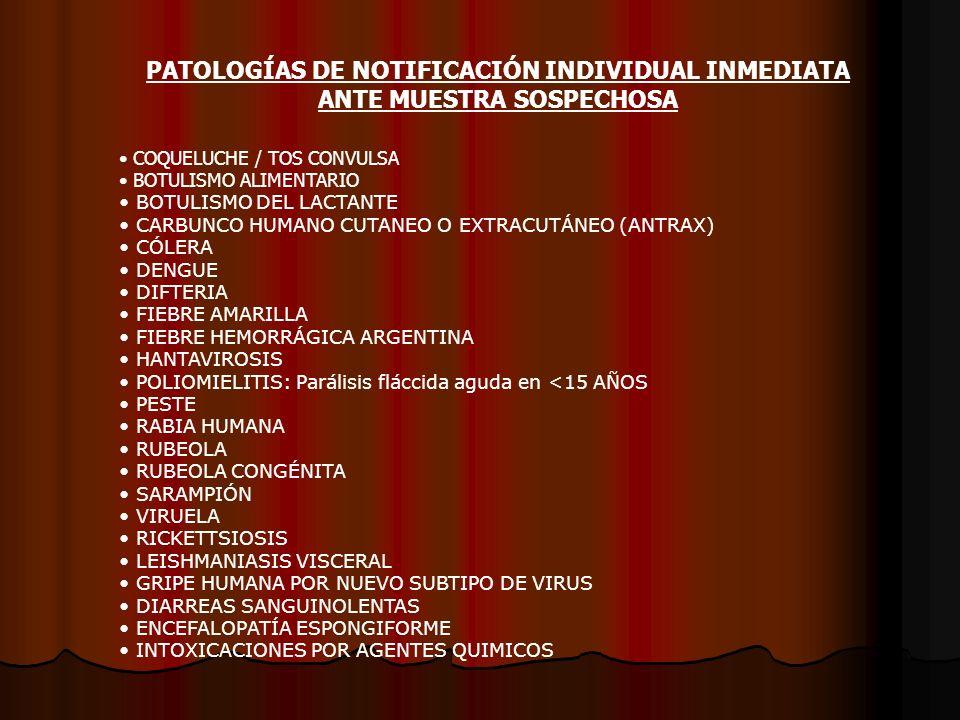 PATOLOGÍAS DE NOTIFICACIÓN INDIVIDUAL INMEDIATA ANTE MUESTRA SOSPECHOSA COQUELUCHE / TOS CONVULSA BOTULISMO ALIMENTARIO BOTULISMO DEL LACTANTE CARBUNC