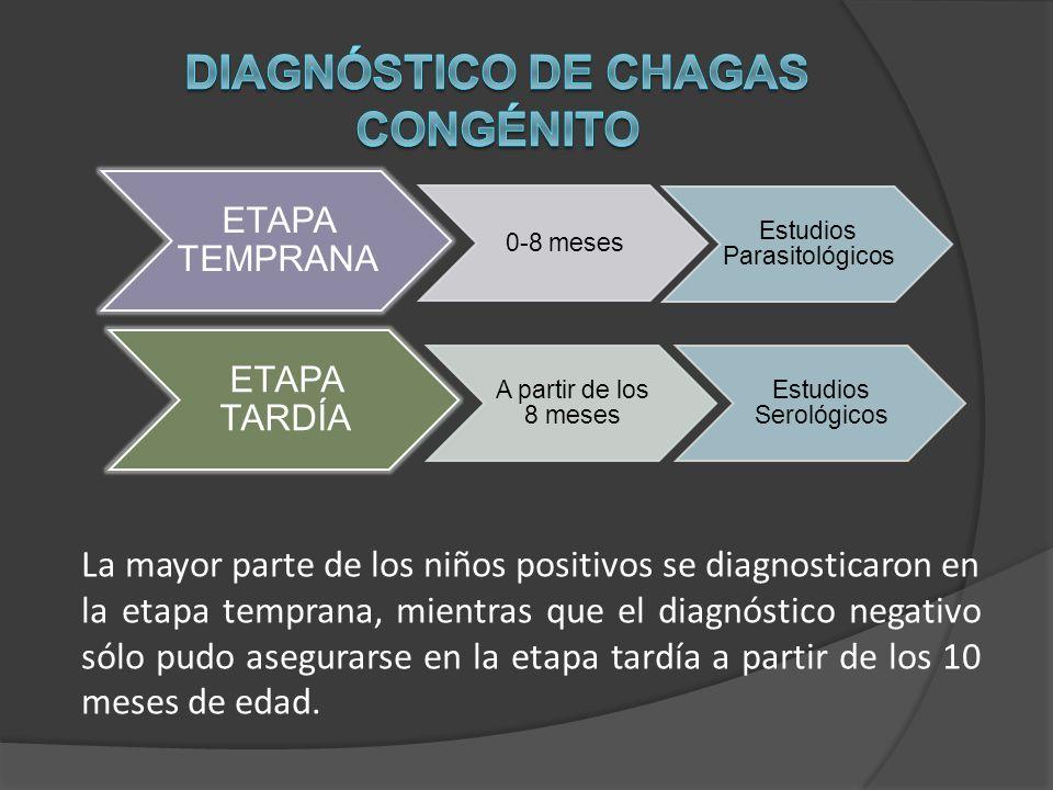 ETAPA TEMPRANA 0-8 meses Estudios Parasitológicos ETAPA TARDÍA A partir de los 8 meses Estudios Serológicos La mayor parte de los niños positivos se d