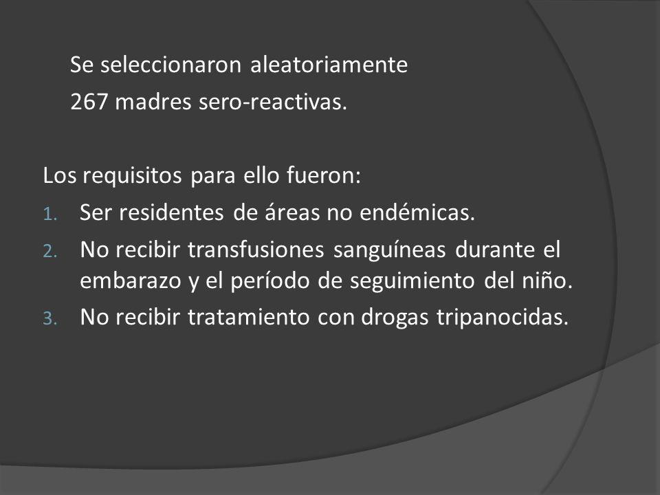 Se seleccionaron aleatoriamente 267 madres sero-reactivas. Los requisitos para ello fueron: 1. Ser residentes de áreas no endémicas. 2. No recibir tra
