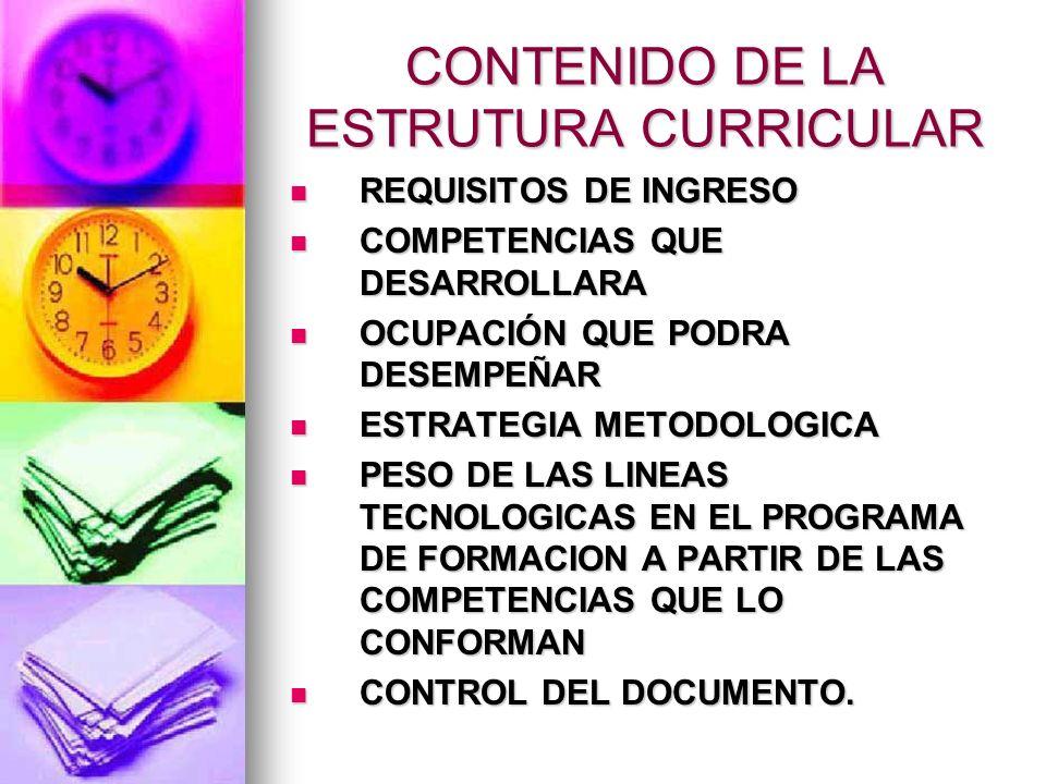 CONTENIDO DE LA ESTRUTURA CURRICULAR REQUISITOS DE INGRESO REQUISITOS DE INGRESO COMPETENCIAS QUE DESARROLLARA COMPETENCIAS QUE DESARROLLARA OCUPACIÓN