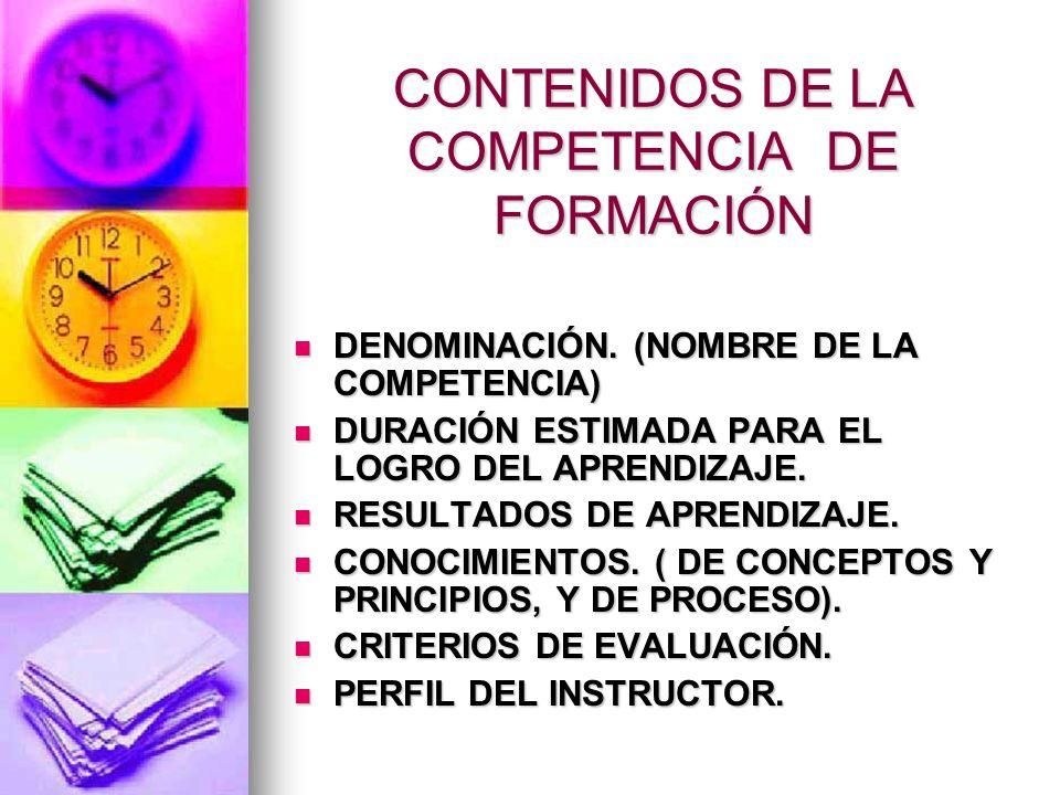 CONTENIDOS DE LA COMPETENCIA DE FORMACIÓN DENOMINACIÓN. (NOMBRE DE LA COMPETENCIA) DENOMINACIÓN. (NOMBRE DE LA COMPETENCIA) DURACIÓN ESTIMADA PARA EL