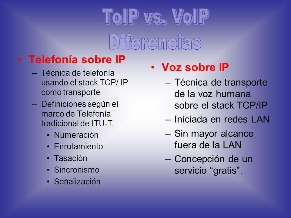 *Medios de transporte común TCP/IP *Estándar de señalización H.323 ITU-T *El principal interfaz telefónico es un cliente de Software instalable en equ
