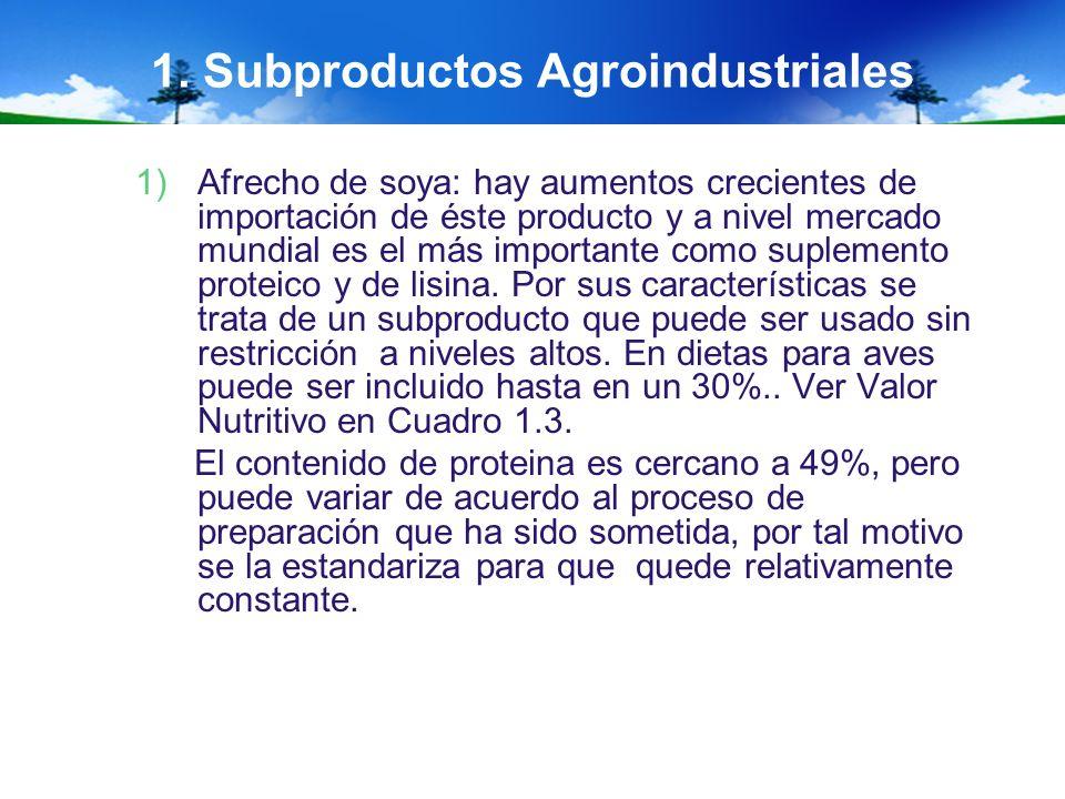 1. Subproductos Agroindustriales 1)Afrecho de soya: hay aumentos crecientes de importación de éste producto y a nivel mercado mundial es el más import