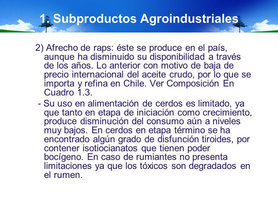 1. Subproductos Agroindustriales 2) Afrecho de raps: éste se produce en el país, aunque ha disminuido su disponibilidad a través de los años. Lo anter