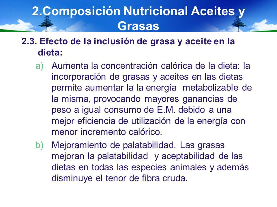 2.Composición Nutricional Aceites y Grasas 2.3. Efecto de la inclusión de grasa y aceite en la dieta: a)Aumenta la concentración calórica de la dieta: