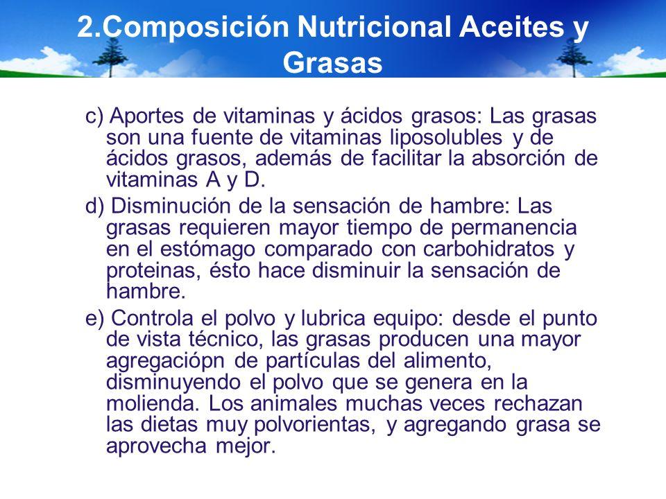 2.Composición Nutricional Aceites y Grasas c) Aportes de vitaminas y ácidos grasos: Las grasas son una fuente de vitaminas liposolubles y de ácidos gr