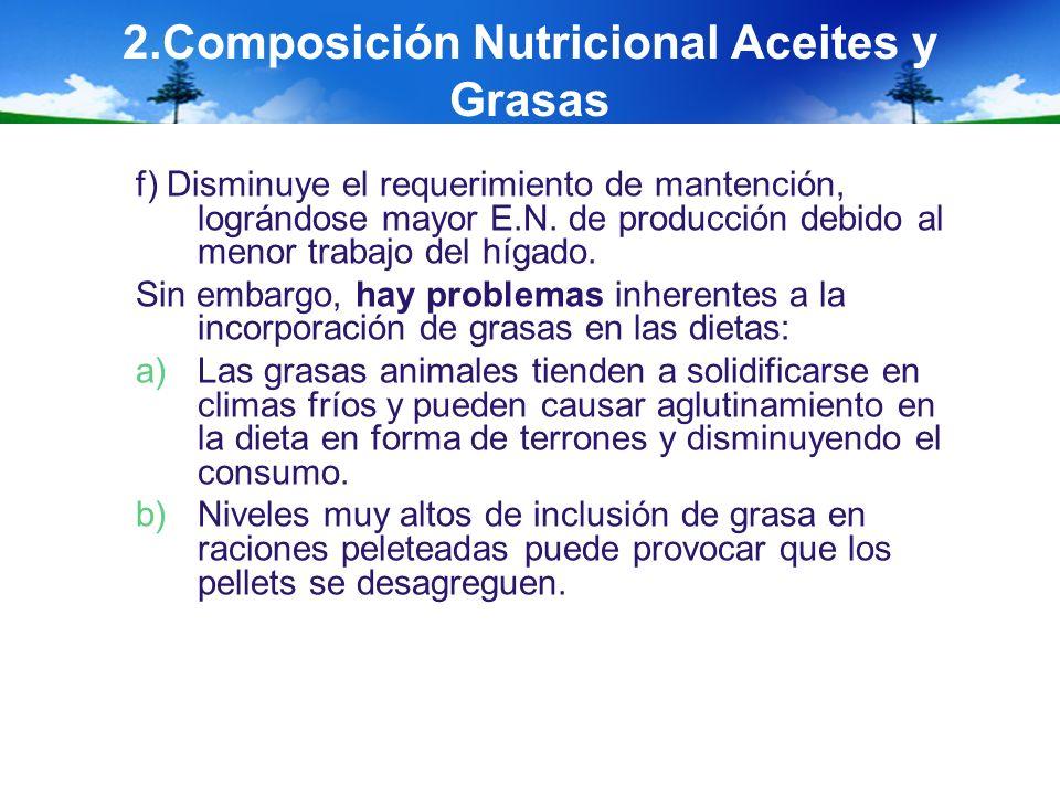 2.Composición Nutricional Aceites y Grasas f) Disminuye el requerimiento de mantención, lográndose mayor E.N. de producción debido al menor trabajo de