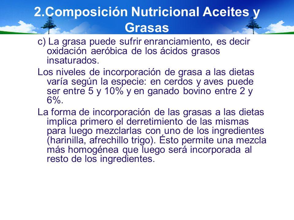 2.Composición Nutricional Aceites y Grasas c) La grasa puede sufrir enranciamiento, es decir oxidación aeróbica de los ácidos grasos insaturados. Los