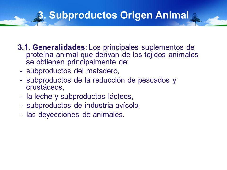 3. Subproductos Origen Animal 3.1. Generalidades: Los principales suplementos de proteína animal que derivan de los tejidos animales se obtienen princ