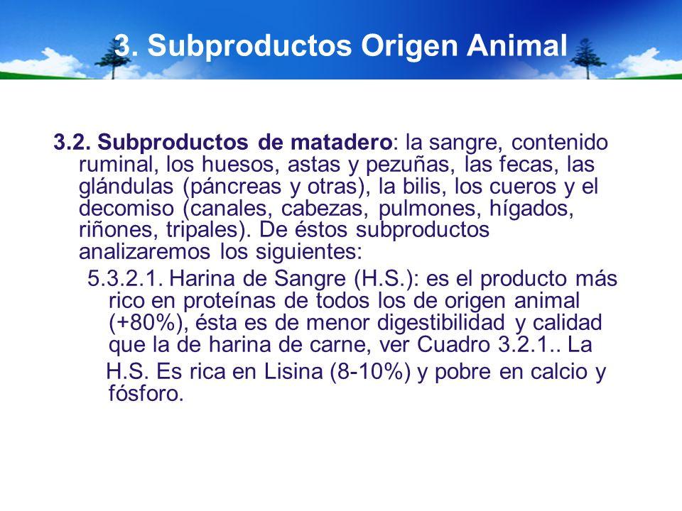 3. Subproductos Origen Animal 3.2. Subproductos de matadero: la sangre, contenido ruminal, los huesos, astas y pezuñas, las fecas, las glándulas (pánc