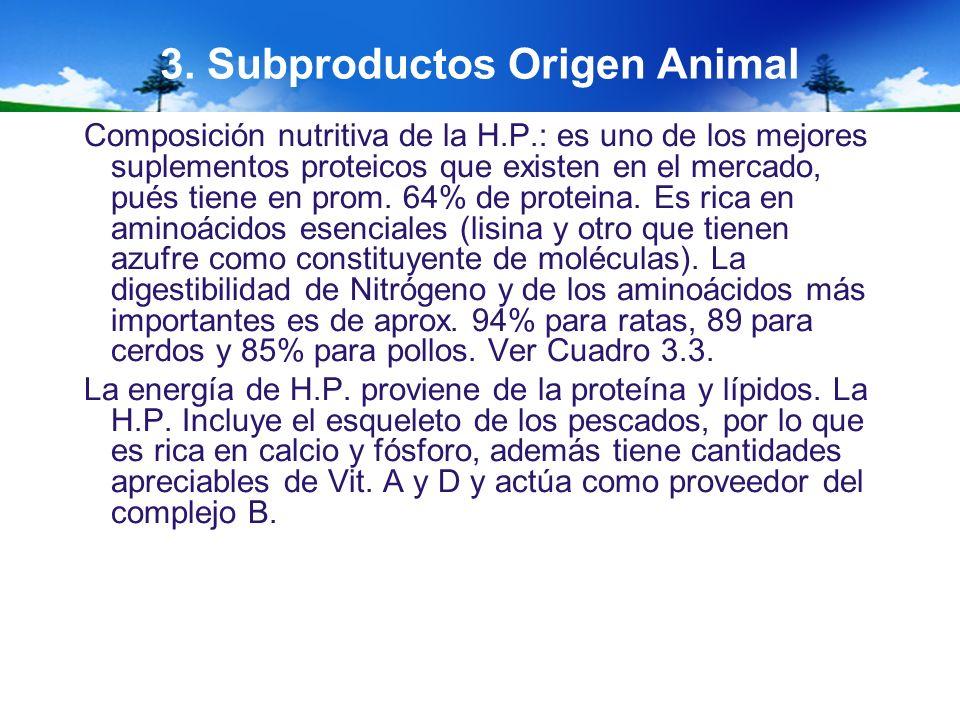 3. Subproductos Origen Animal Composición nutritiva de la H.P.: es uno de los mejores suplementos proteicos que existen en el mercado, pués tiene en p