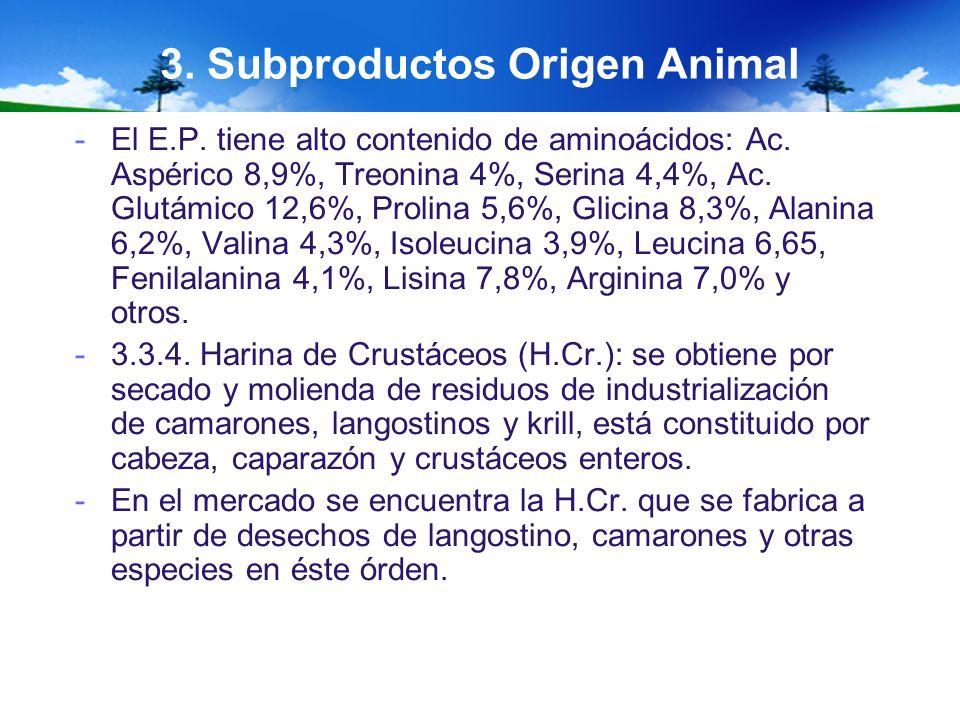 3. Subproductos Origen Animal -El E.P. tiene alto contenido de aminoácidos: Ac. Aspérico 8,9%, Treonina 4%, Serina 4,4%, Ac. Glutámico 12,6%, Prolina