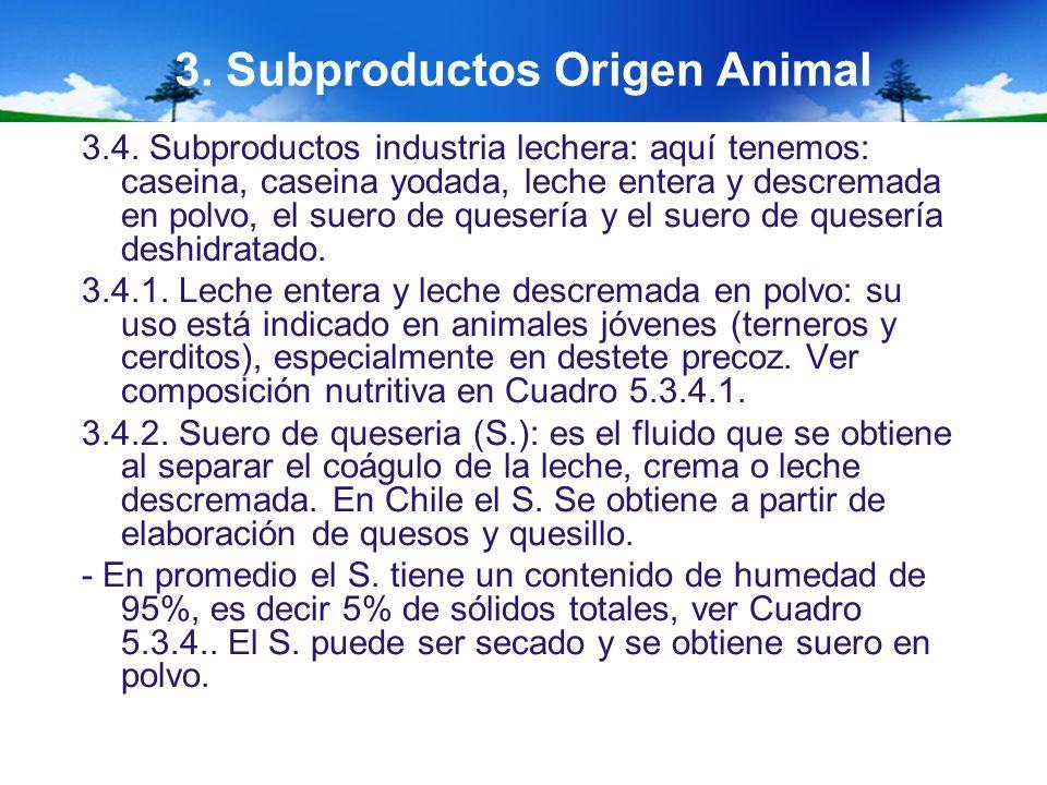 3. Subproductos Origen Animal 3.4. Subproductos industria lechera: aquí tenemos: caseina, caseina yodada, leche entera y descremada en polvo, el suero