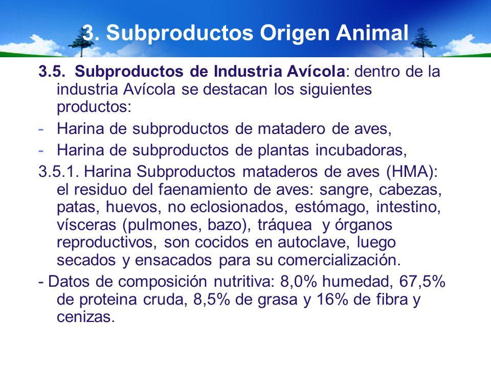 3. Subproductos Origen Animal 3.5. Subproductos de Industria Avícola: dentro de la industria Avícola se destacan los siguientes productos: -Harina de