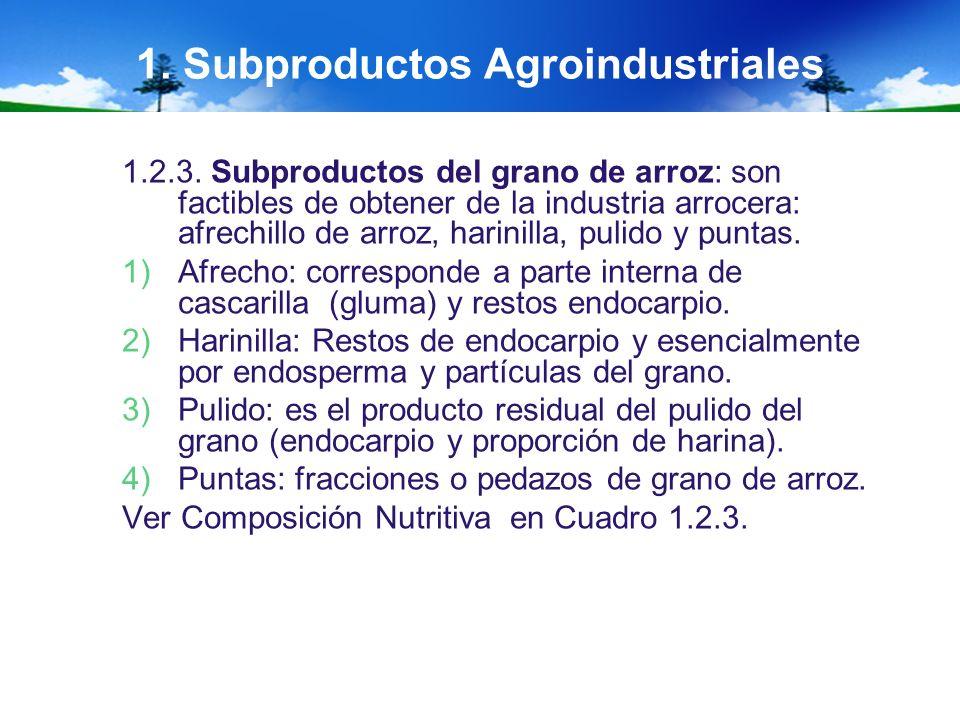 1.2.3.Composición Nutricional Subproductos Arroz M.S.% Prot.T.% E.M.(Mc al/kg E.E.%F.C.% Afrecho con germ.