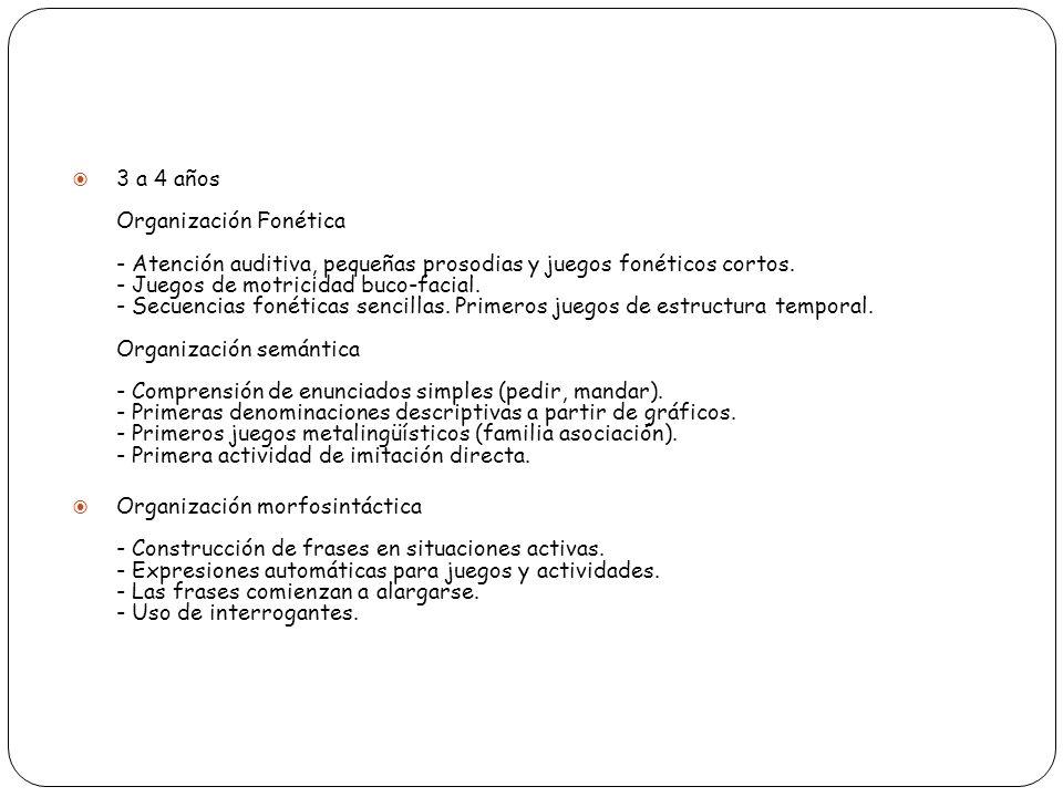 3 a 4 años Organización Fonética - Atención auditiva, pequeñas prosodias y juegos fonéticos cortos. - Juegos de motricidad buco-facial. - Secuencias f